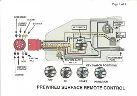 need wiring help (diagram?) helm end of harness johnson 150 ocean Johnson Controls Wiring Diagram Johnson Controls Wiring Diagram #14 johnson controls vma wiring diagram