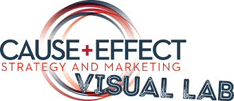 cause and effect visual what is cause effect strategy and marketing