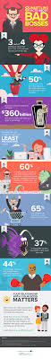 unsettling facts about bad bosses infographic 8 unsettling facts about bad bosses infographic