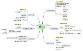 goals give meaning to your life leadership project goalsetting