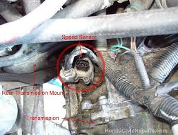Honda Civic Questions - Where is opening to put manual ...