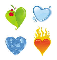 Mercury Sign Compatibility Chart Love Relationship Astrology Mercury In Synastry
