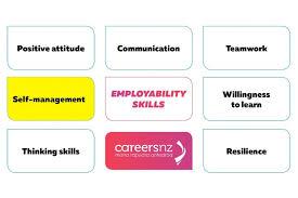 Job Skills For Cv Self Management Skills Key To Securing That Job