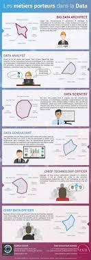 Iscomwiz Le Site Sp Cialis Dans La Big Data