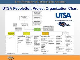 Peoplesoft Organizational Chart Utshare Peoplesoft Project Ppt Download