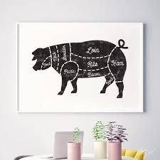 Pig Butcher Chart Art Butcher Chart Kitchen Art Butcher Prints Pig Butcher Chart Pork Cuts Butcher Printable Pig Horizontal Frame Black And White Kitchen