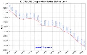 Eureka Miners Market Report Crow Moon Red Metal Revival