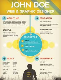 Web and Graphic designer creative resume preview