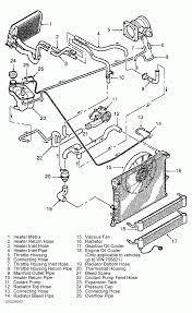 Land Rover Electrical Schematic
