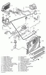 Saab 9000 Cooling System Diagram