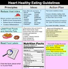 Healthy Diet Chart For Heart Patients Medi Diets Products Diet Consult Pro