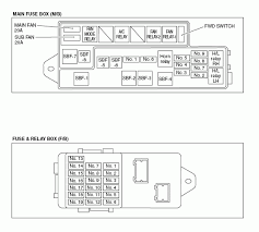 subaru brz fuse box diagram subaru wiring diagrams online