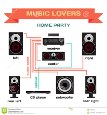 sound system flat vector design music stock vector image  wiring a music system for home party vector flat design royalty stock image