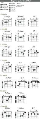 Printable Banjo Chord Chart Free Download At Printable Banjo Chord ...