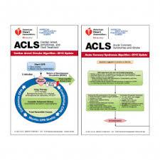 Aha American Heart Association Training Supplies
