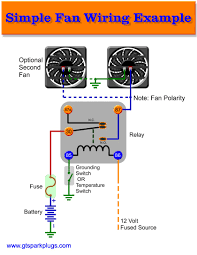 automotive electric fans gtsparkplugs Wiring Diagram Of Electric Fan simple automotive fan wiring diagram wiring diagram for electric fan 12 volt