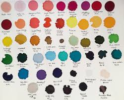 Pinata Ink Color Chart Alcohol Ink Color Chart In 2019 Ink Color Ink Color Combos