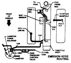 1990 camaro 305 wiring diagram 1990 diy wiring diagrams
