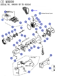 warn ce m8000 winch wiring diagram solidfonts warn atv winch wiring diagram nilza net