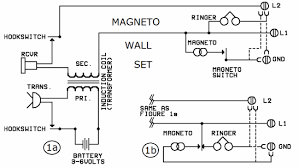 telephone history figure 1 the basic wall phone diagram of a magneto circuit