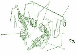 2003 chevrolet suburban 5 3l 4wd underhood fuse box diagram 2003 chevrolet suburban 5 3l 4wd underhood fuse box diagram