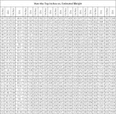 2005 Weight Estimation Chart