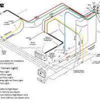 meyer pistol grip wiring diagram wiring diagram libraries meyers plow wiring diagram for lights wiring diagram and schematicsmeyer plow wiring switch simple wiring diagram