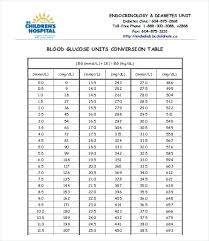Blood Test Levels Sugar Normal Values Chart Templates For Google ...