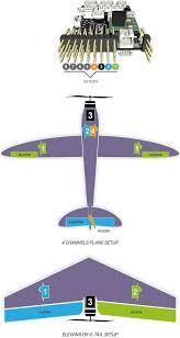 wiring diagram rc aircraft wiring image wiring diagram wiring diagram rc plane jodebal com on wiring diagram rc aircraft