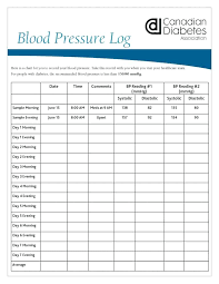 Blood Pressure Forms For Tracking Blood Pressure And Sugar Log Sheet Lovely Daily Templates Excel Form