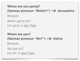Learn German Prepositions Learn German Smarter