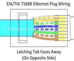 cat6 568a wiring wiring diagram g11 568a wiring diagram for plugs wiring library diagram h9 tia 568b wiring diagram 568a wiring diagram
