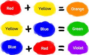 Secondary-color Secondary-color-Formulae