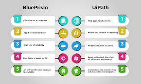 Blue Prism Vs Uipath A New Guide To Learn The Differences