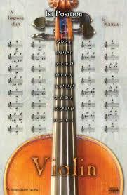Otamatone Finger Chart Violin Fingering Chart Poster By Phil Black