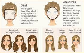 Coiffure Femme Yeux Bleus Oomfactivewearcom