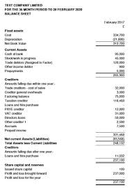 How To Forecast Balance Sheet Projected Balance Sheet Format Business Report