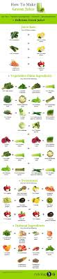 34 best Juicing images on Pinterest | Beverage, Healthy juices and ...