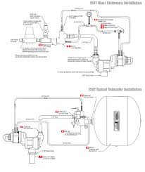 150t series air starter installation diagram example ingersoll rand 150t series air starter mounting diagrams
