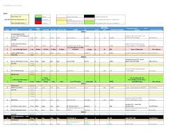 Road Trip Budget Template Rd Budget Template Metabots Co