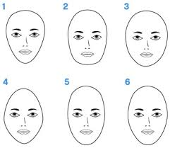 the best haircut for your face shape best haircut for your face shape hairstyles for round faces face shapes best pixie haircuts 2017 for your face
