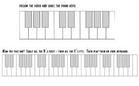 Blank Piano Keyboard Chart Piano Video Lessons Courses
