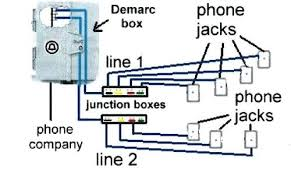 telephone 66 block wiring diagram electrical com residential phone telephone 66 block wiring diagram electrical com residential phone terminal box