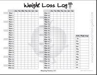 weekly weigh in charts free printable weight loss log