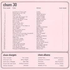Rock Radio Scrapbook The Chum Chart