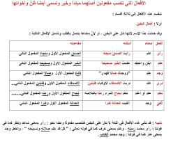 narrow Simulate Billion جمع المرء في اللغة العربية - twinqh.com