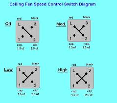 ceiling fan speed control switch wiring diagram ceiling fan speed control diagram