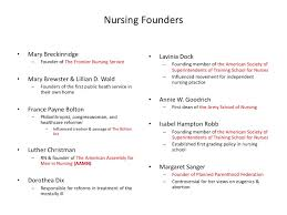 nursing theories nursing theorists theories