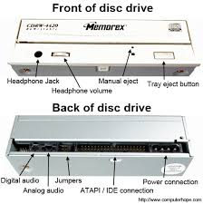 verifying the cd rom cables are correctly connected computer cd rom drive