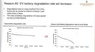 Will Future Evs Only Have A Five Year Battery Life Design